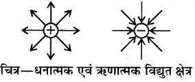 RBSE Solutions for Class 10 Science Chapter 11 कार्य, ऊर्जा और शक्ति image - 14