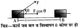 RBSE Solutions for Class 10 Science Chapter 11 कार्य, ऊर्जा और शक्ति image - 4