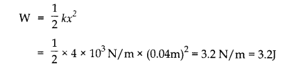 RBSE Solutions for Class 10 Science Chapter 11 Work, Energy and Power image - 12