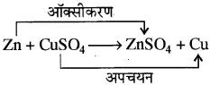 RBSE Solutions for Class 10 Science Chapter 6 रासायनिक अभिक्रियाएँ एवं उत्प्रेरक image - 5