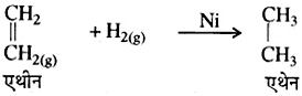 RBSE Solutions for Class 10 Science Chapter 6 रासायनिक अभिक्रियाएँ एवं उत्प्रेरक image - 7
