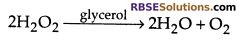 RBSE Solutions for Class 10 Science Chapter 6 Chemical Reaction and Catalyst - 4
