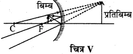 RBSE Solutions for Class 10 Science Chapter 9 प्रकाश image - 22
