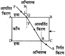 RBSE Solutions for Class 10 Science Chapter 9 प्रकाश image - 23