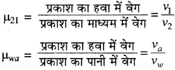 RBSE Solutions for Class 10 Science Chapter 9 प्रकाश image - 24