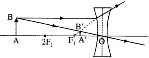 RBSE Solutions for Class 10 Science Chapter 9 प्रकाश image - 29