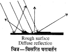 RBSE Solutions for Class 10 Science Chapter 9 प्रकाश image - 3