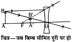 RBSE Solutions for Class 10 Science Chapter 9 प्रकाश image - 73