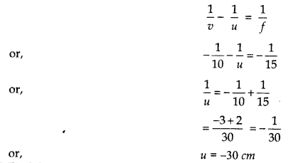 RBSE Solutions for Class 10 Science Chapter 9 Light - 22
