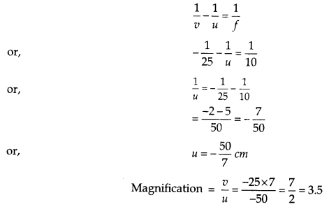 RBSE Solutions for Class 10 Science Chapter 9 Light - 23