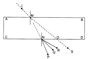 RBSE Solutions for Class 10 Science Chapter 9 Light - 40