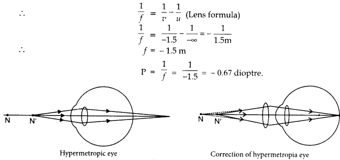RBSE Solutions for Class 10 Science Chapter 9 Light - 61
