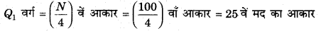 RBSE Solutions for Class 11 Economics Chapter 10 बहुलक 14