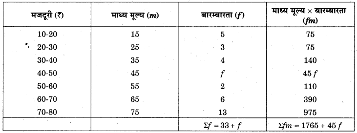 RBSE Solutions for Class 11 Economics Chapter 10 बहुलक 50