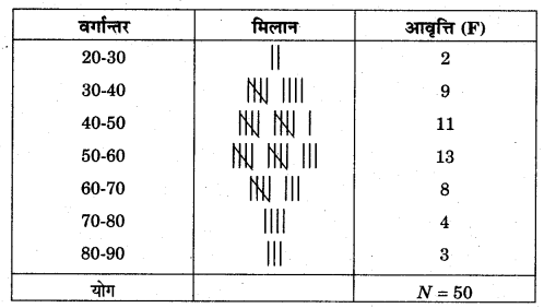 RBSE Solutions for Class 11 Economics Chapter 6 आँकड़ों का वर्गीकरण 3