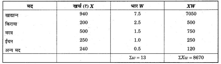 RBSE Solutions for Class 11 Economics Chapter 8 समान्तर माध्य 10