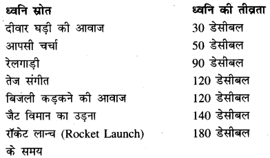 RBSE Solutions for Class 11 Sociology Chapter 8 पारिस्थितिकी एवं समाज 1