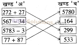 RBSE Solutions for Class 5 Maths Chapter 2 जोड़-घटाव Additional Questions image 13
