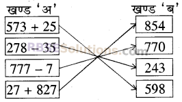 RBSE Solutions for Class 5 Maths Chapter 2 जोड़-घटाव Additional Questions image 14