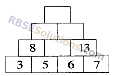RBSE Solutions for Class 5 Maths Chapter 8 पैटर्न Additional Questions image 27
