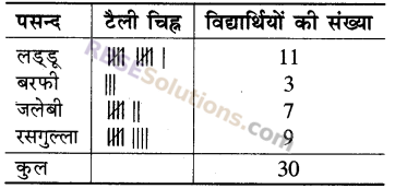 RBSE Solutions for Class 5 Maths Chapter 9 आँकड़ेAdditional Questions image 4