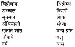 RBSE Solutions for Class 7 Hindi Chapter 12 वन-श्री 1