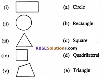 RBSE Solutions for Class 7 Maths Chapter 12 Visualizing Solid Shapes Additional Questions - 3