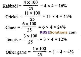RBSE Solutions for Class 7 Maths Chapter 15 Comparison of Quantities In Text Exercise - 3