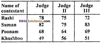 RBSE Solutions for Class 7 Maths Chapter 17 Data Handling Ex 17.2 - 12