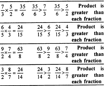 RBSE Solutions for Class 7 Maths Chapter 2 Fractions and Decimal Numbers In Text Exercise 20a