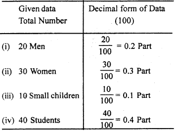 RBSE Solutions for Class 7 Maths Chapter 2 Fractions and Decimal Numbers In Text Exercise 34b