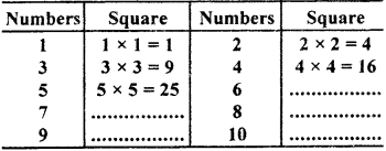 RBSE Solutions for Class 7 Maths Chapter 3 Square and Square Root In Text Exercise 36