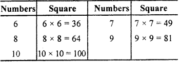 RBSE Solutions for Class 7 Maths Chapter 3 Square and Square Root In Text Exercise 36a