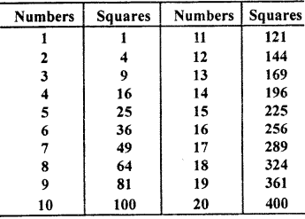 RBSE Solutions for Class 7 Maths Chapter 3 Square and Square Root In Text Exercise 37