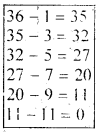 RBSE Solutions for Class 7 Maths Chapter 3 Square and Square Root In Text Exercise img 3