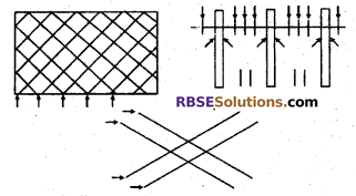 RBSE Solutions for Class 7 Maths Chapter 7 Lines and Angles In Text Exercise - 9