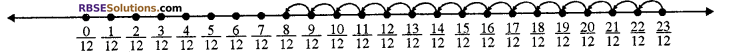 RBSE Solutions for Class 8 Maths Chapter 1 परिमेय संख्याएँ Ex 1.1 image 16