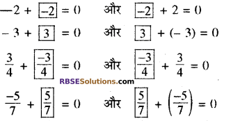 RBSE Solutions for Class 8 Maths Chapter 1 परिमेय संख्याएँ In Text Exercise image 59