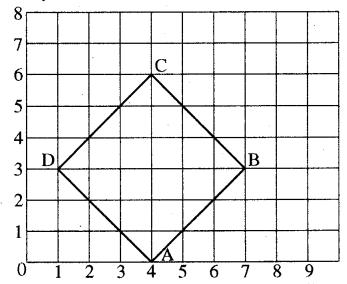 RBSE Solutions for Class 8 Maths Chapter 12 रैखिक आलेख Additional Questions Q6E