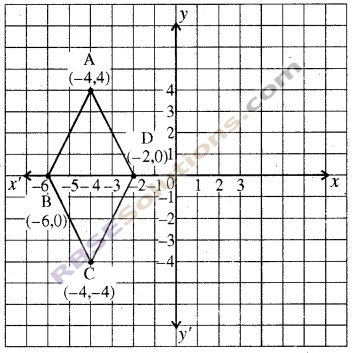 RBSE Solutions for Class 8 Maths Chapter 12 Linear GraphAdditional Questions img-9