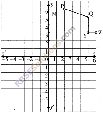 RBSE Solutions for Class 8 Maths Chapter 12 Linear GraphEx 12.1 img-5