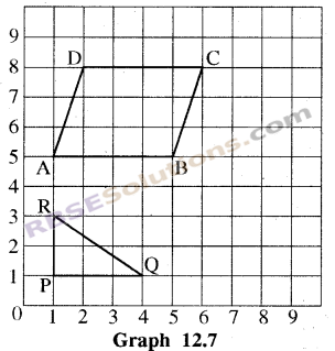 RBSE Solutions for Class 8 Maths Chapter 12 Linear GraphEx 12.1 img-6