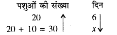 RBSE Solutions for Class 8 Maths Chapter 13 राशियों की तुलना Additional Questions Q4e
