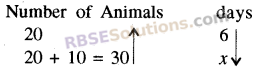 RBSE Solutions for Class 8 Maths Chapter 13 Comparison of Quantities Additional Questions img-11