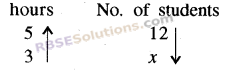 RBSE Solutions for Class 8 Maths Chapter 13 Comparison of Quantities Ex 13.4 img-10
