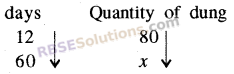 RBSE Solutions for Class 8 Maths Chapter 13 Comparison of Quantities Ex 13.4 img-11