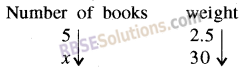 RBSE Solutions for Class 8 Maths Chapter 13 Comparison of Quantities Ex 13.4 img-3