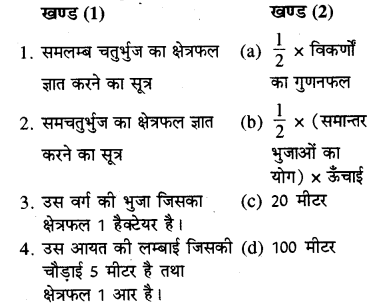 RBSE Solutions for Class 8 Maths Chapter 14 क्षेत्रफल Ex 14.1 Additional Questions Q4