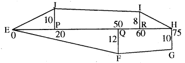 RBSE Solutions for Class 8 Maths Chapter 14 क्षेत्रफल Ex 14.1 Additional Questions Q6c12