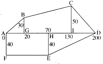 RBSE Solutions for Class 8 Maths Chapter 14 क्षेत्रफल Ex 14.1 Additional Questions Q6c8